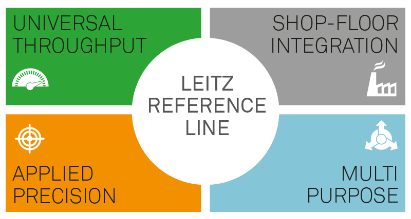 Leitz-Reference-line-Web-img