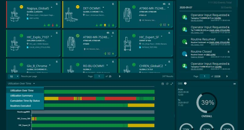 A dashboard view of asset management software with 9 pods displaying the status of metrology machines